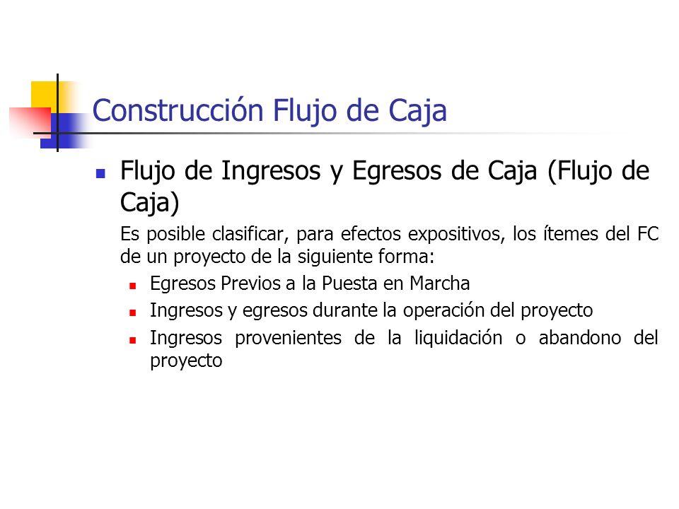 Construcción Flujo de Caja Tratamiento de la inflación: Los flujos pueden expresarse en moneda nominal ($) o moneda real (moneda de una misma fecha).