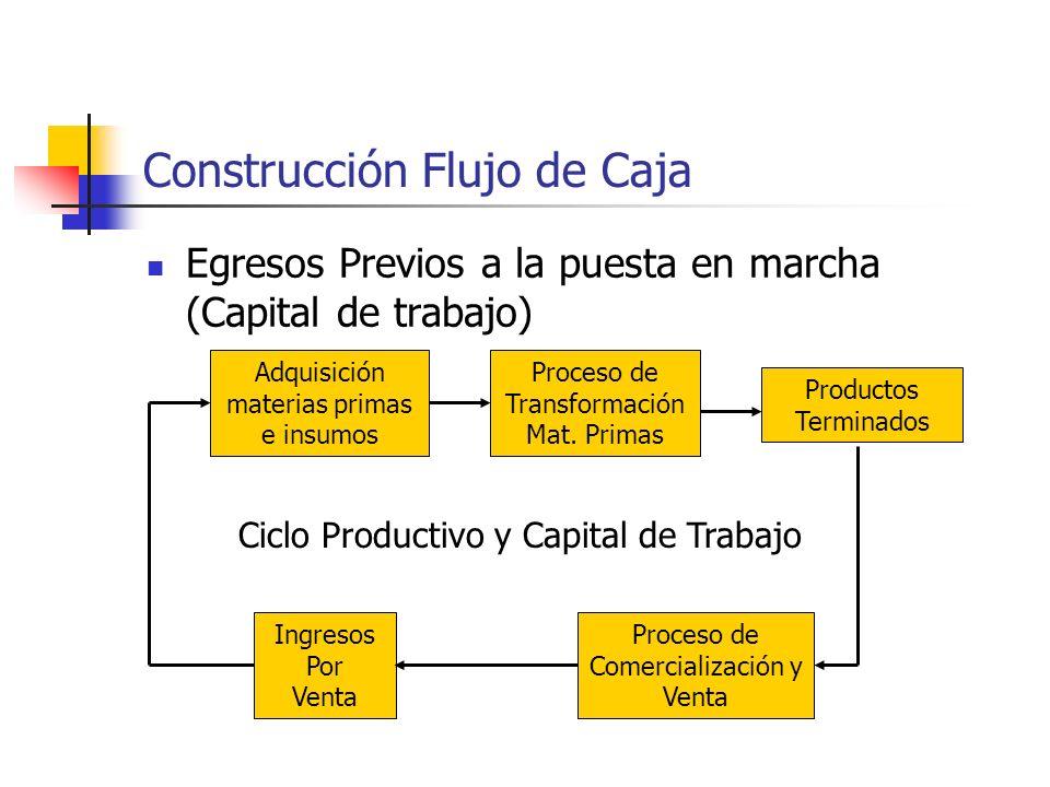 Construcción Flujo de Caja Egresos Previos a la puesta en marcha Corresponden a las inversiones requeridas para poner en marcha el proyecto. Pueden ag
