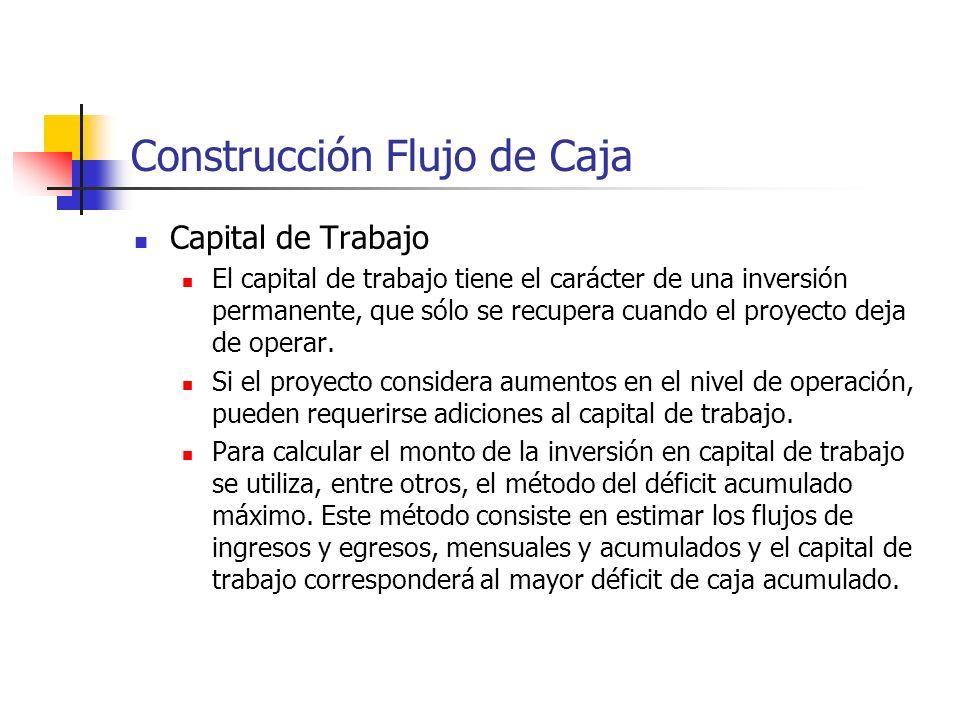 Egresos Previos a la puesta en marcha (Capital de trabajo) Construcción Flujo de Caja Adquisición materias primas e insumos Proceso de Transformación