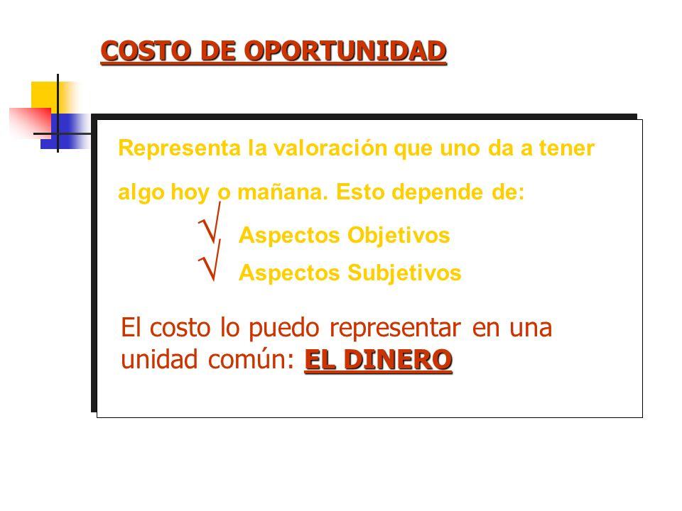 Principios de Matemáticas Financieras Fernando Cartes Mena fcartes@capablanca.cl (562) 231-4363