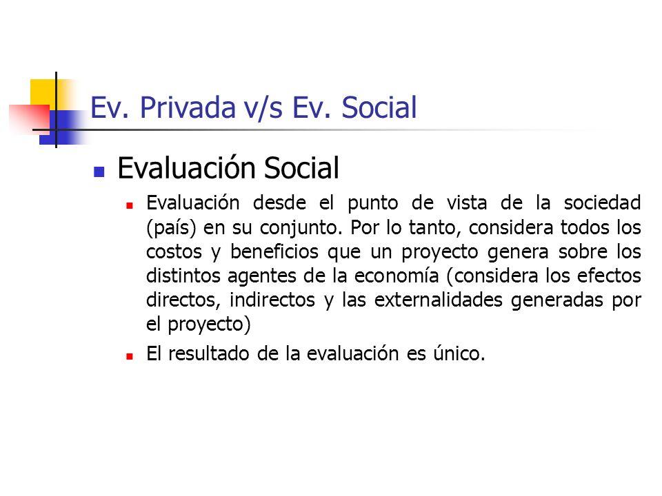 Ev. Privada v/s Ev. Social Evaluación Privada: Evaluación desde el punto de vista de una persona o una empresa. Su resultado dependerá del agente que