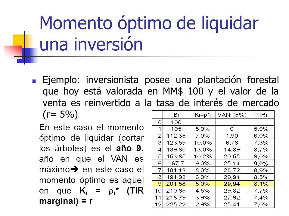 Momento óptimo de liquidar una inversión Hay inversiones que tienen implícita una determinada tasa de crecimiento del stock del capital invertido; por