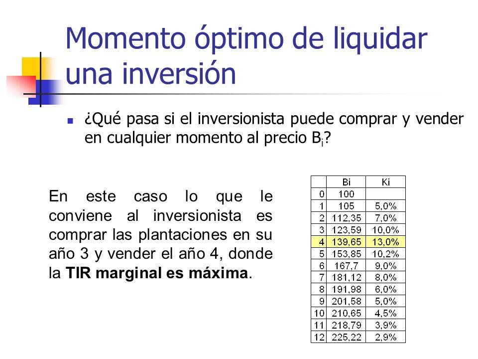 Momento óptimo de liquidar una inversión Conclusión: El momento óptimo para liquidar la inversión será aquel en que la tasa a la cual crece la inversi