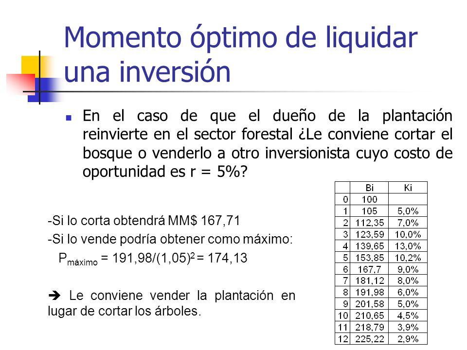 Momento óptimo de liquidar una inversión ¿Qué pasa si el inversionista puede comprar y vender en cualquier momento al precio B i ? En este caso lo que