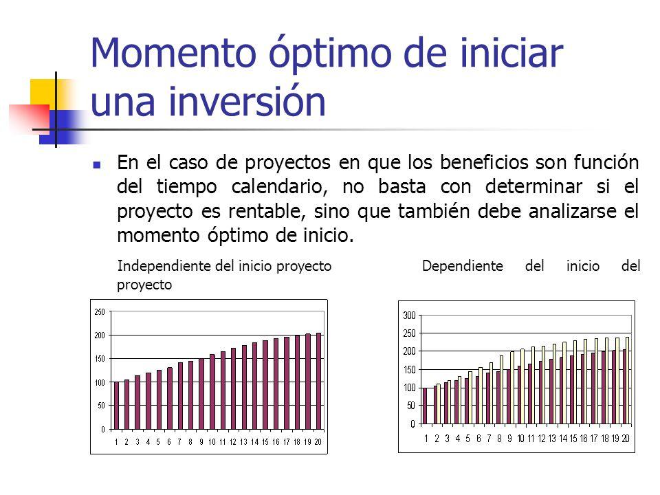 Momento óptimo de liquidar una inversión ¿Conviene vender antes del año 6? -Si lo vende el año 5 obtendrá como máximo: P máximo = 191,98/(1,05) 3 = 16
