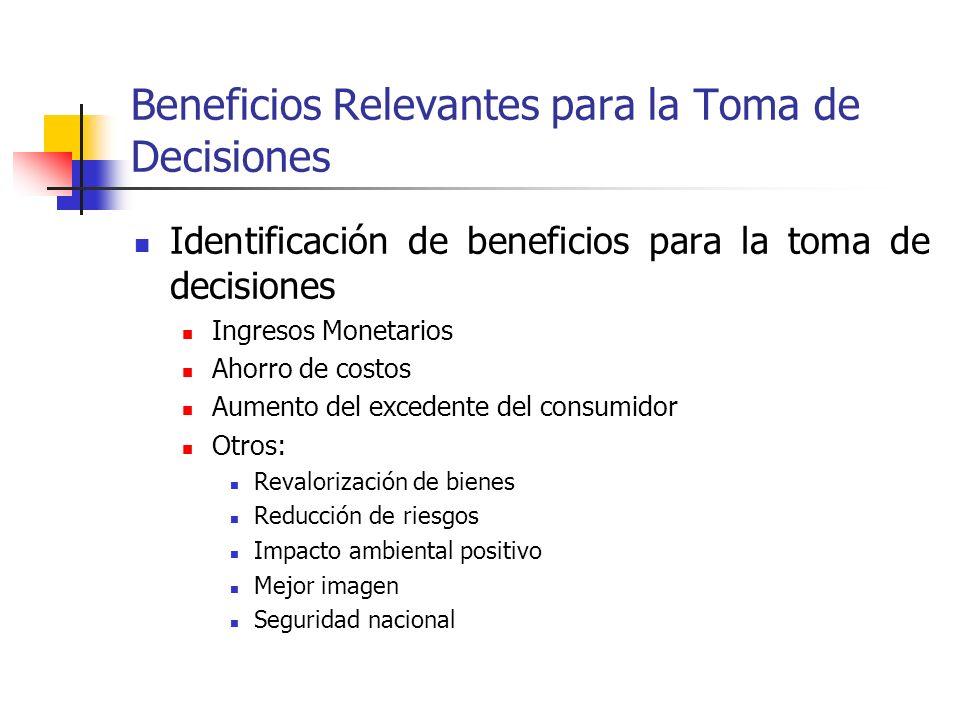 Proceso de Valoración de Beneficios y Costos Pasos a seguir para determinar los costos y beneficios de un proyecto Identificación Cuáles? (en palabras