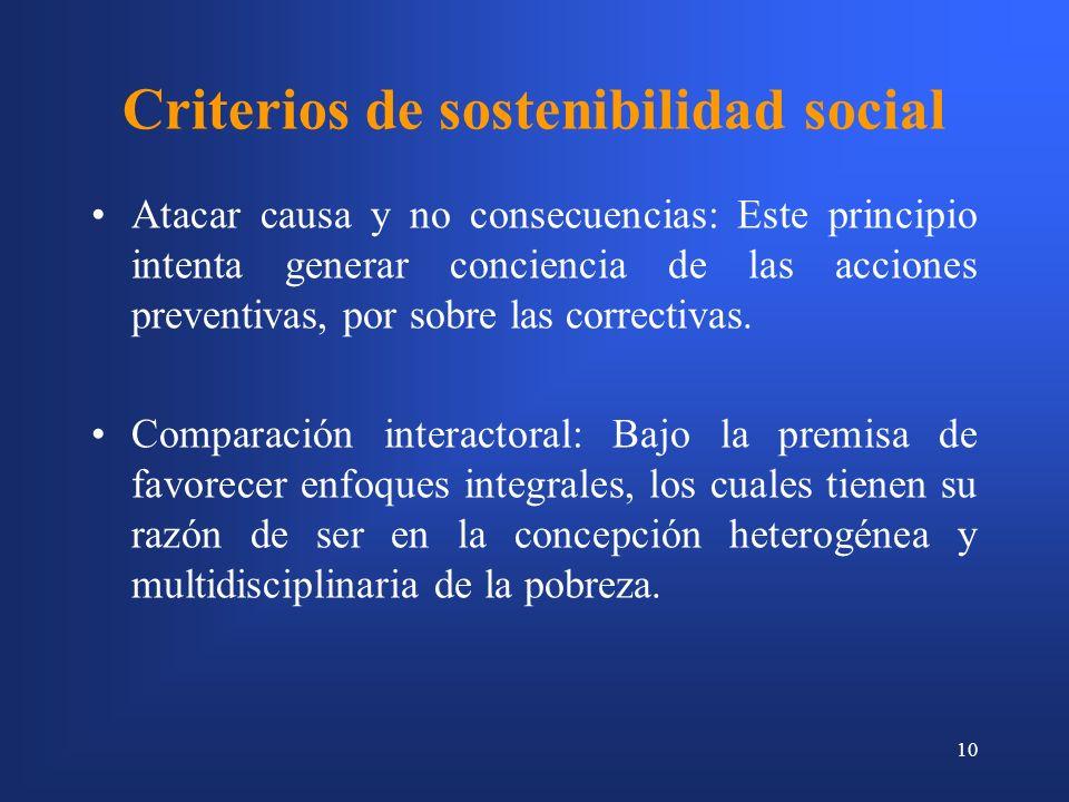 10 Criterios de sostenibilidad social Atacar causa y no consecuencias: Este principio intenta generar conciencia de las acciones preventivas, por sobre las correctivas.