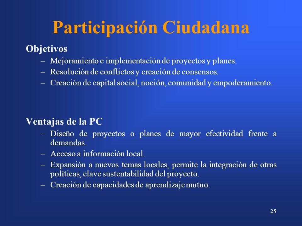 25 Participación Ciudadana Objetivos –Mejoramiento e implementación de proyectos y planes.
