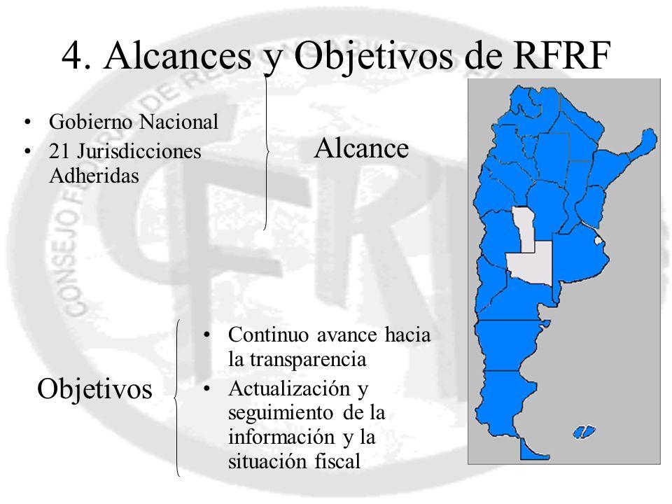 4. Alcances y Objetivos de RFRF Continuo avance hacia la transparencia Actualización y seguimiento de la información y la situación fiscal Objetivos A