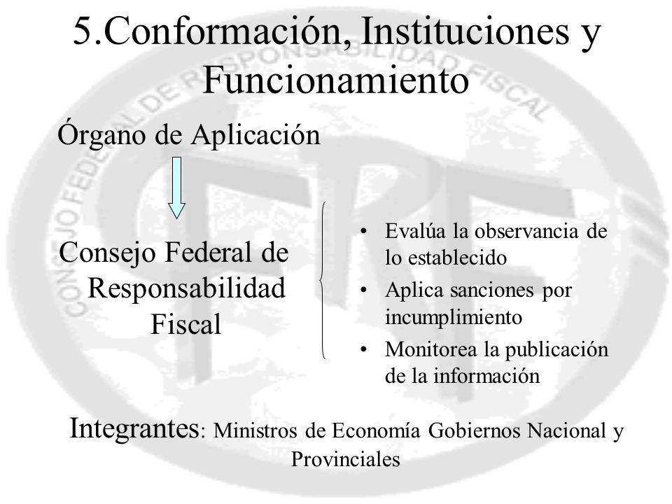 5.Conformación, Instituciones y Funcionamiento Órgano de Aplicación Consejo Federal de Responsabilidad Fiscal Integrantes : Ministros de Economía Gobi