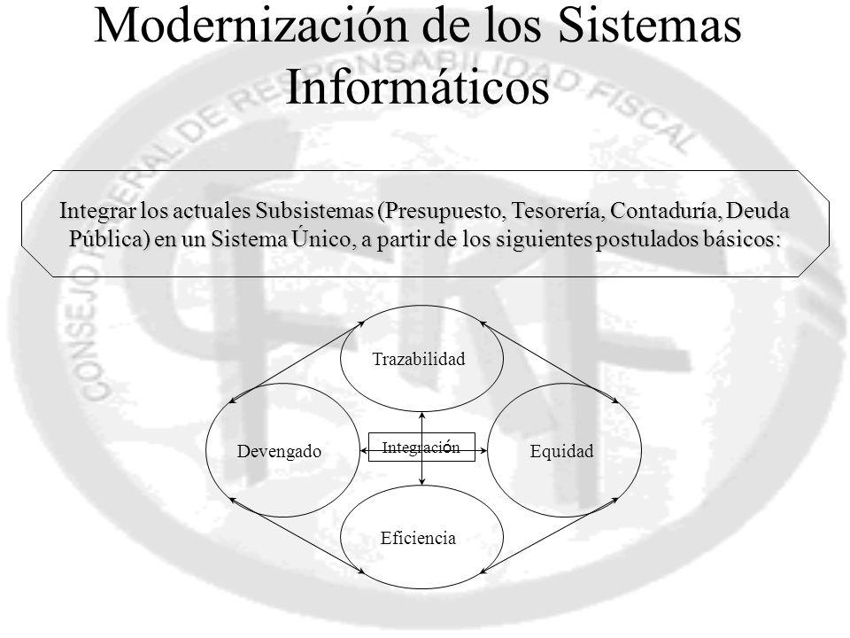 Integrar los actuales Subsistemas (Presupuesto, Tesorería, Contaduría, Deuda Pública) en un Sistema Único, a partir de los siguientes postulados básic