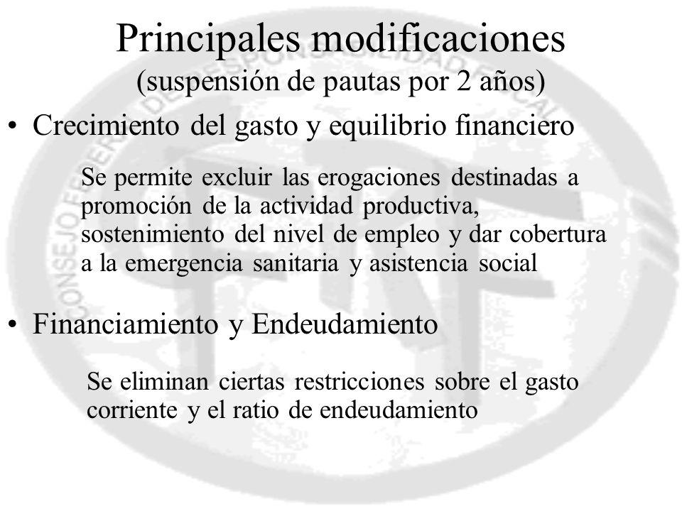 Principales modificaciones (suspensión de pautas por 2 años) Crecimiento del gasto y equilibrio financiero Se permite excluir las erogaciones destinad