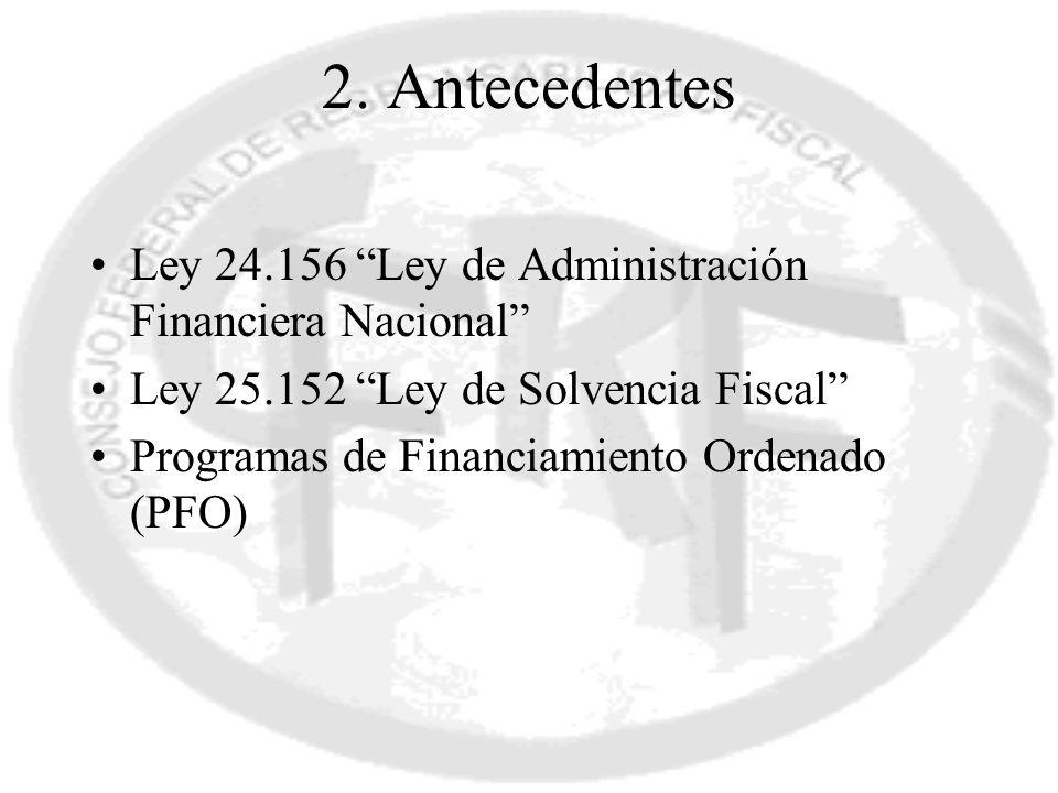 2. Antecedentes Ley 24.156 Ley de Administración Financiera Nacional Ley 25.152 Ley de Solvencia Fiscal Programas de Financiamiento Ordenado (PFO)