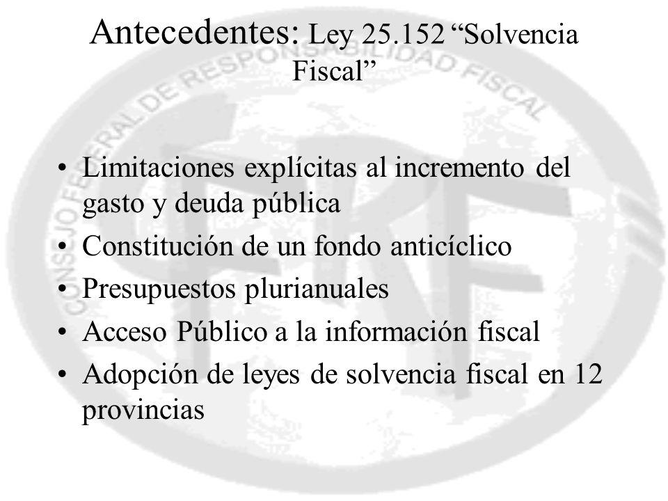 Antecedentes: Ley 25.152 Solvencia Fiscal Limitaciones explícitas al incremento del gasto y deuda pública Constitución de un fondo anticíclico Presupu