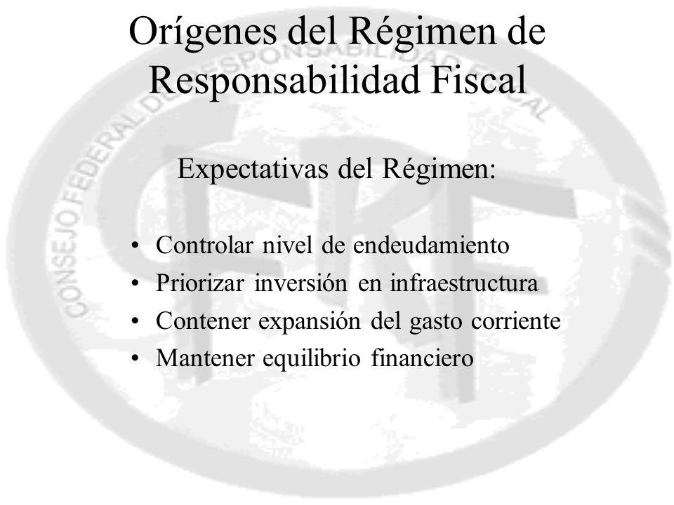 Orígenes del Régimen de Responsabilidad Fiscal Controlar nivel de endeudamiento Priorizar inversión en infraestructura Contener expansión del gasto co