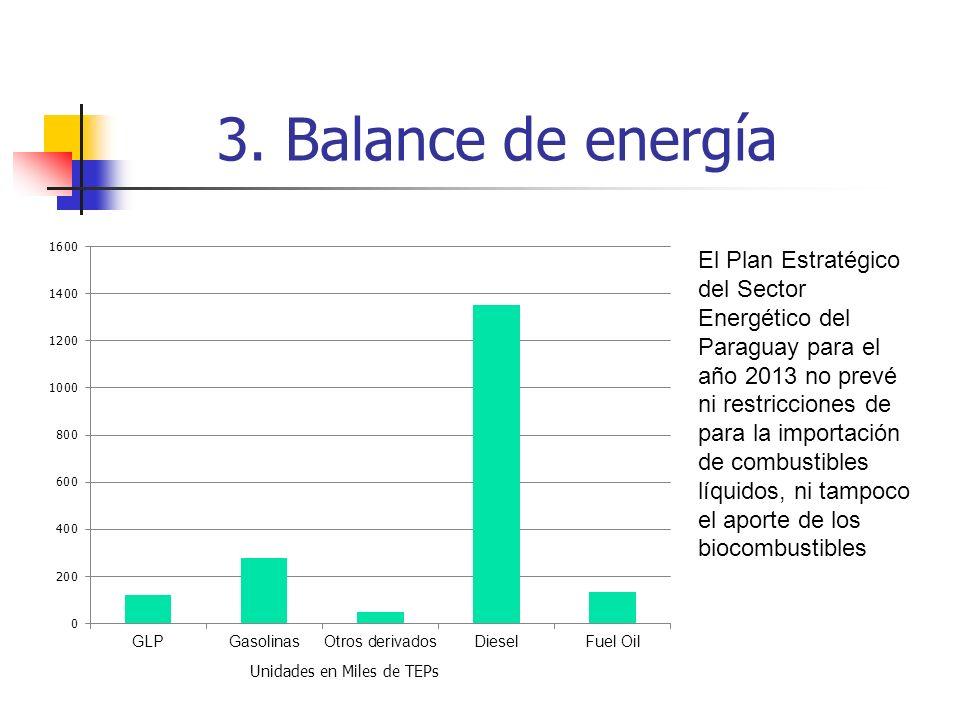 El Plan Estratégico del Sector Energético del Paraguay para el año 2013 no prevé ni restricciones de para la importación de combustibles líquidos, ni