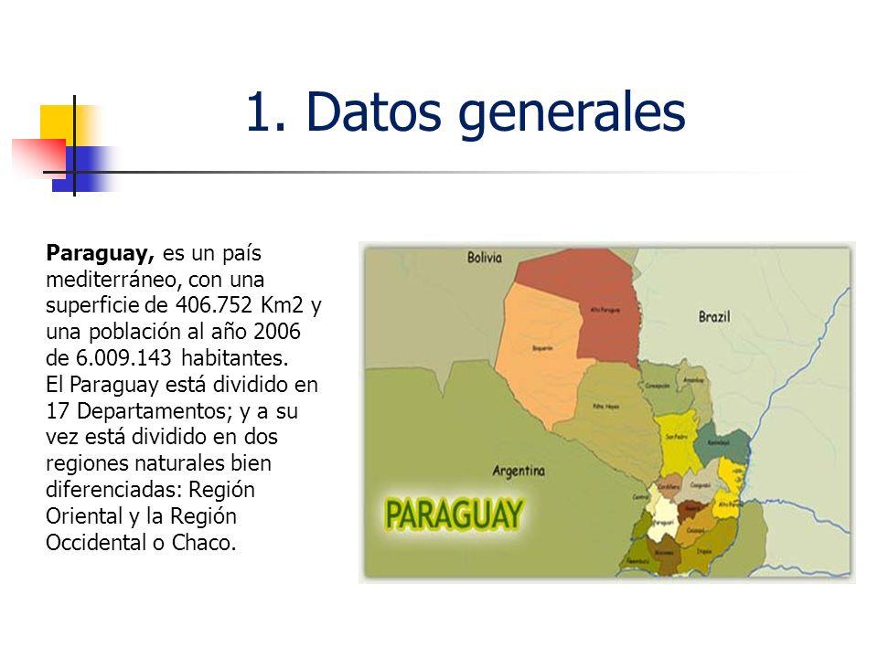 Paraguay, es un país mediterráneo, con una superficie de 406.752 Km2 y una población al año 2006 de 6.009.143 habitantes. El Paraguay está dividido en