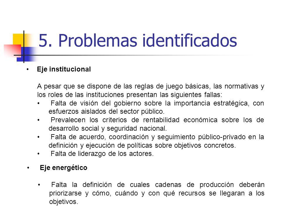 5. Problemas identificados Eje institucional A pesar que se dispone de las reglas de juego básicas, las normativas y los roles de las instituciones pr