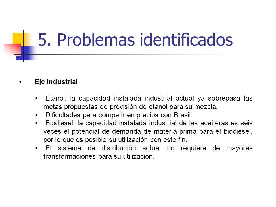 5. Problemas identificados Eje Industrial Etanol: la capacidad instalada industrial actual ya sobrepasa las metas propuestas de provisión de etanol pa