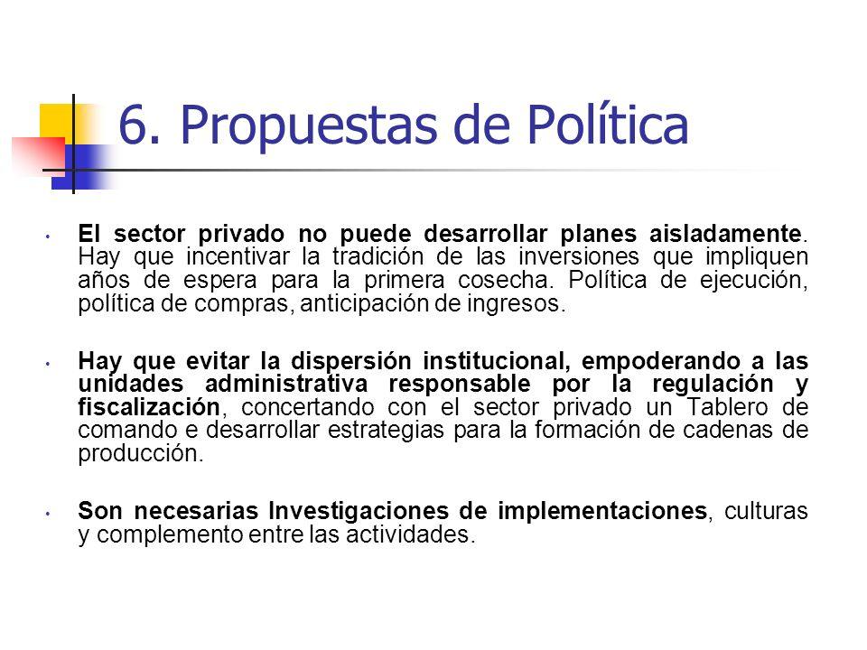 6. Propuestas de Política El sector privado no puede desarrollar planes aisladamente. Hay que incentivar la tradición de las inversiones que impliquen