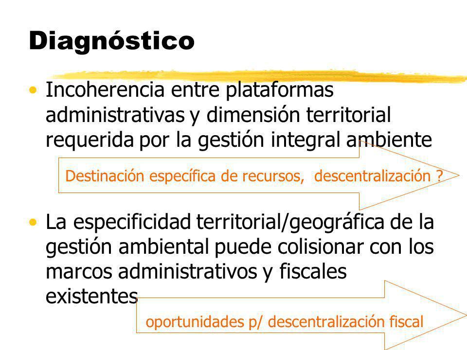 Diagnóstico Incoherencia entre plataformas administrativas y dimensión territorial requerida por la gestión integral ambiente La especificidad territo
