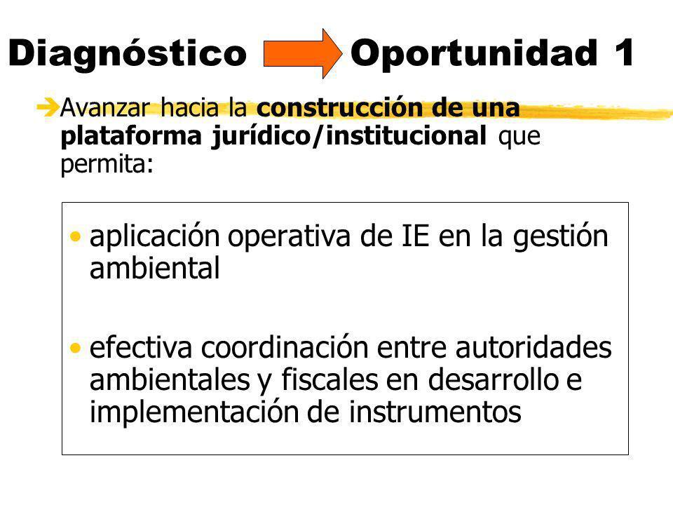 Diagnóstico Oportunidad 1 èAvanzar hacia la construcción de una plataforma jurídico/institucional que permita: aplicación operativa de IE en la gestió