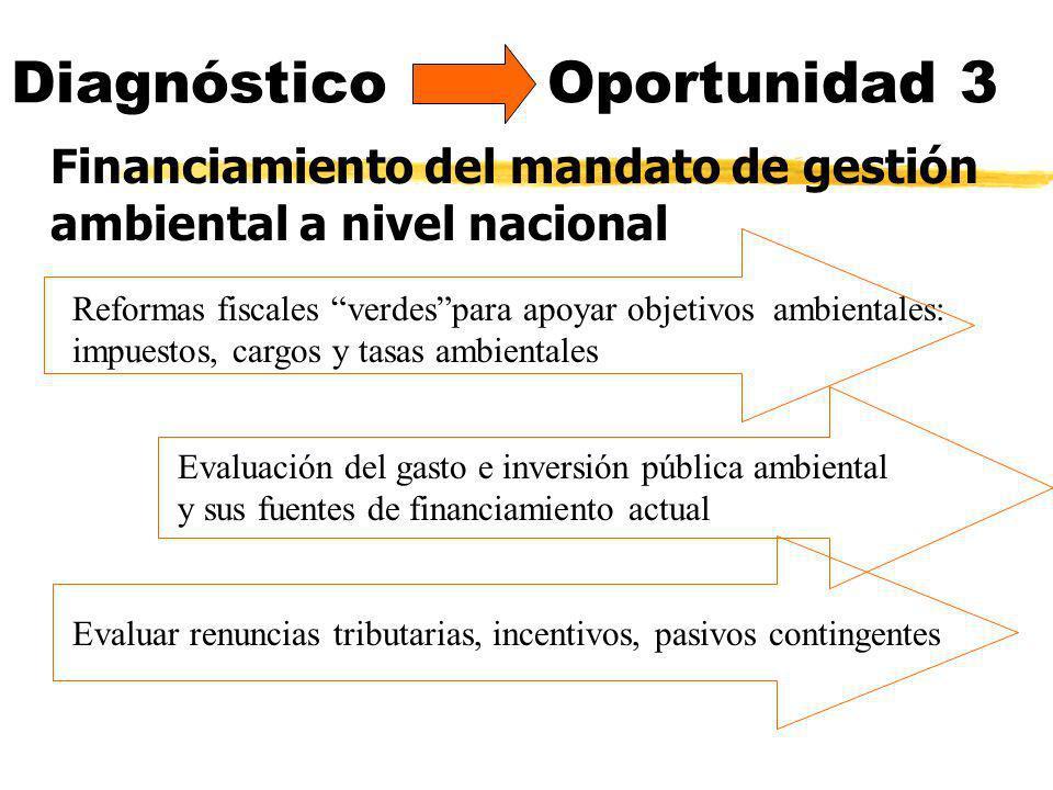 Diagnóstico Oportunidad 3 Financiamiento del mandato de gestión ambiental a nivel nacional Reformas fiscales verdespara apoyar objetivos ambientales: