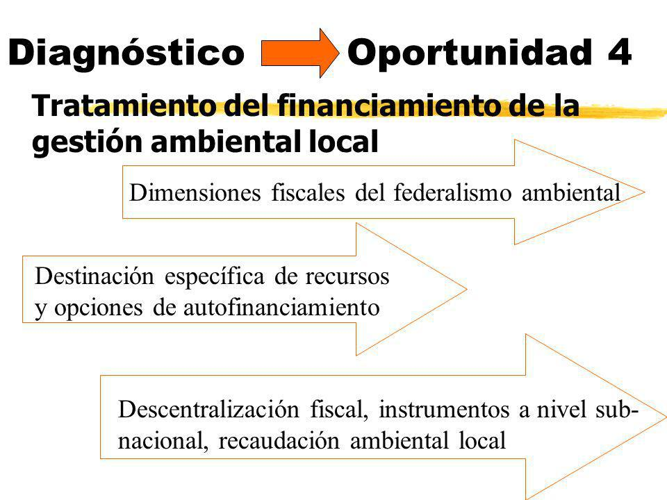 Diagnóstico Oportunidad 4 Tratamiento del financiamiento de la gestión ambiental local Dimensiones fiscales del federalismo ambiental Destinación espe