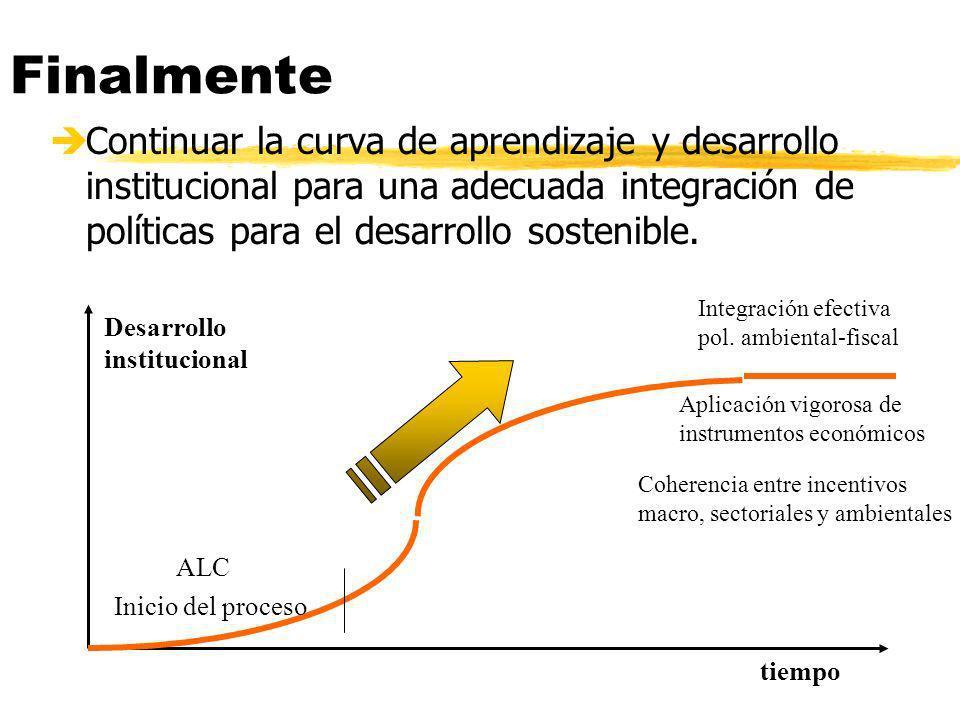 Finalmente èContinuar la curva de aprendizaje y desarrollo institucional para una adecuada integración de políticas para el desarrollo sostenible. tie