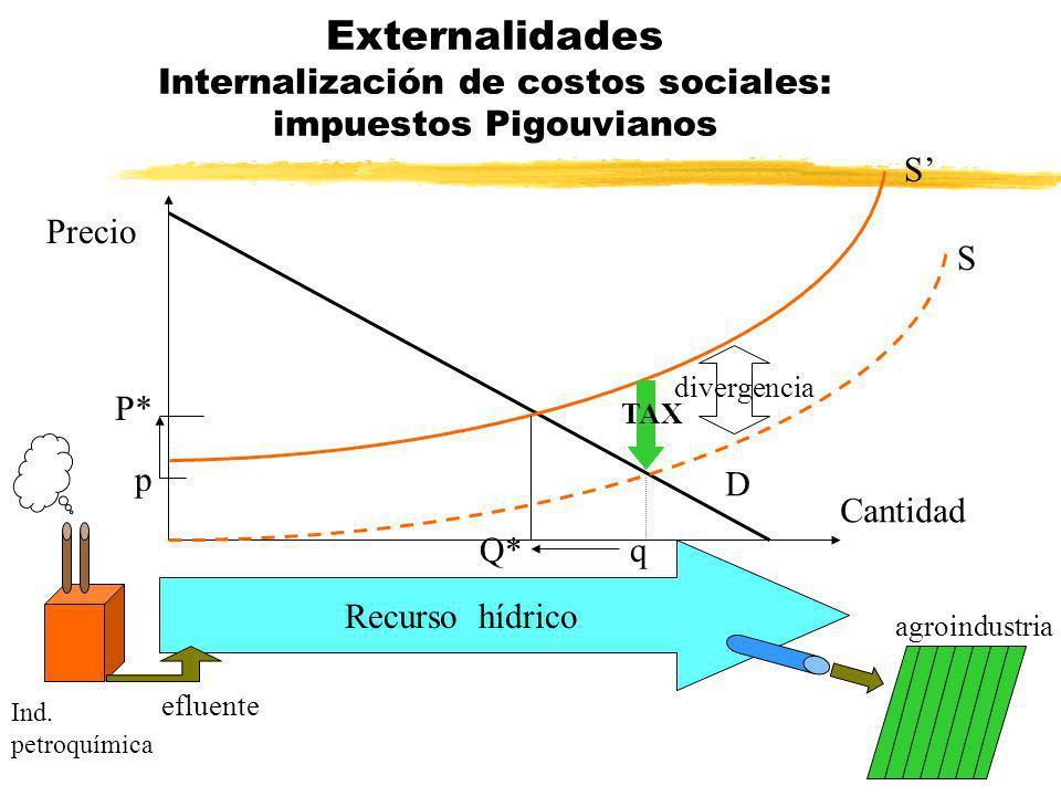 Externalidades Internalización de costos sociales: impuestos Pigouvianos Recurso hídrico efluente agroindustria Precio Cantidad D S Ind. petroquímica