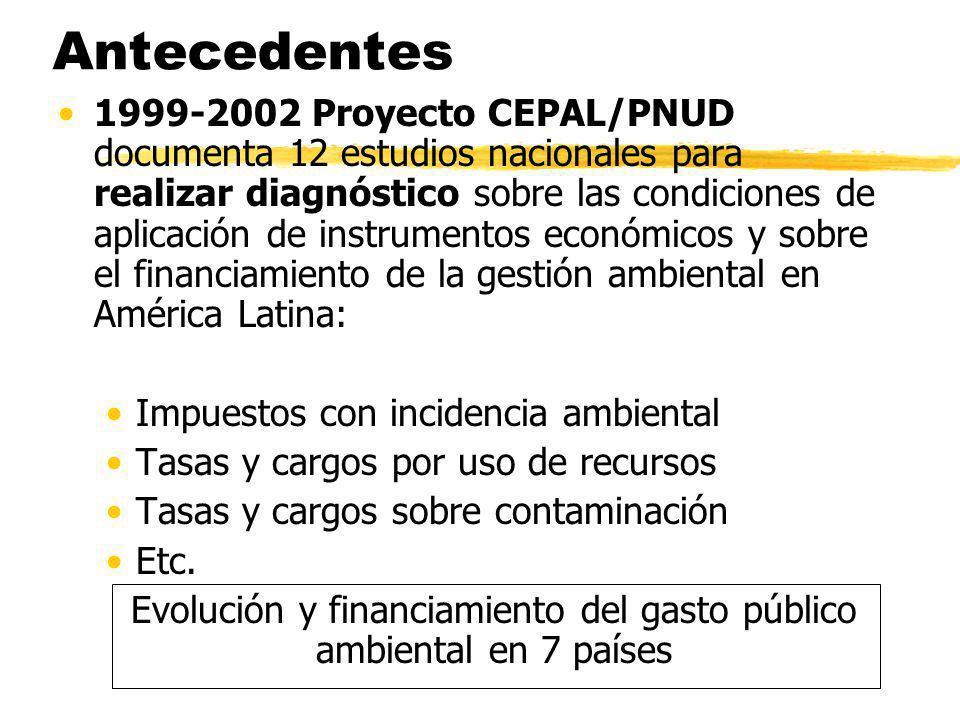 Antecedentes 1999-2002 Proyecto CEPAL/PNUD documenta 12 estudios nacionales para realizar diagnóstico sobre las condiciones de aplicación de instrumen