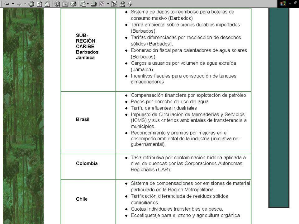 Cómo lograr una gestión integrada del medio ambiente y recursos naturales, en entornos deficitarios.