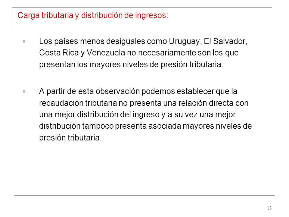 13 Carga tributaria y distribución de ingresos: Los países menos desiguales como Uruguay, El Salvador, Costa Rica y Venezuela no necesariamente son los que presentan los mayores niveles de presión tributaria.
