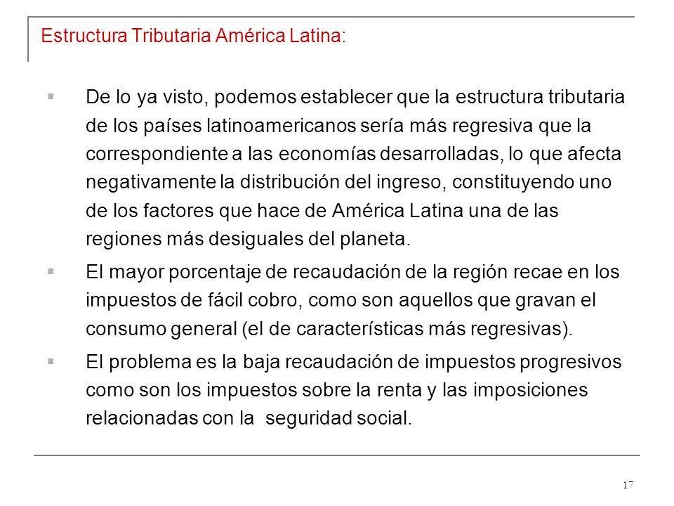 17 Estructura Tributaria América Latina: De lo ya visto, podemos establecer que la estructura tributaria de los países latinoamericanos sería más regresiva que la correspondiente a las economías desarrolladas, lo que afecta negativamente la distribución del ingreso, constituyendo uno de los factores que hace de América Latina una de las regiones más desiguales del planeta.