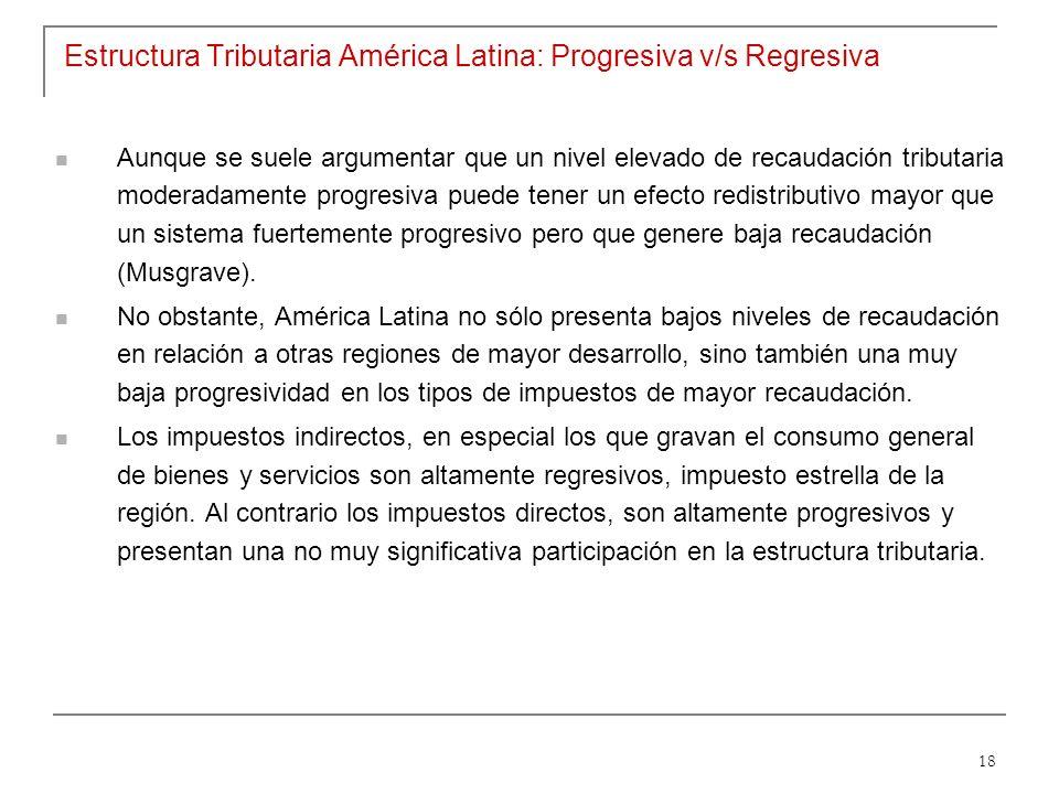 18 Estructura Tributaria América Latina: Progresiva v/s Regresiva Aunque se suele argumentar que un nivel elevado de recaudación tributaria moderadamente progresiva puede tener un efecto redistributivo mayor que un sistema fuertemente progresivo pero que genere baja recaudación (Musgrave).