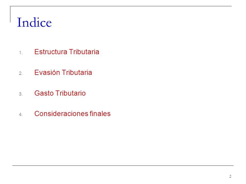 2 Indice 1. Estructura Tributaria 2. Evasión Tributaria 3.