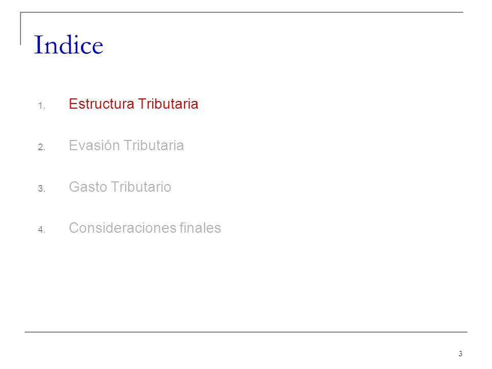 3 Indice 1. Estructura Tributaria 2. Evasión Tributaria 3.