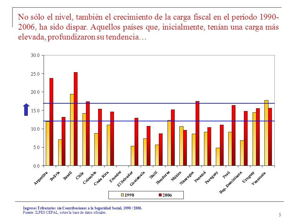5 Ingresos Tributarios sin Contribuciones a la Seguridad Social, 1990 / 2006.