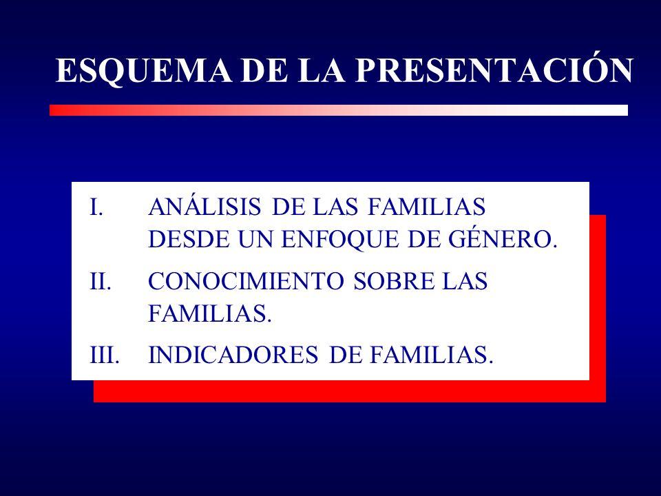IRMA ARRIAGADA CEPALiarriaga@eclac.cl Conceptos Clave de Familias y de Hogares desde un Enfoque de Género Reunión Interagencial sobre Estadísticas de