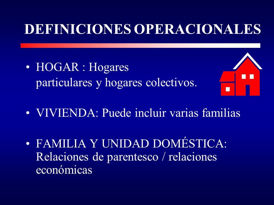 ESQUEMA DE PRESENTACIÓN III. INDICADORES DE FAMILIA Indicadores mínimos Indicadores deseables Preguntas para la discusión E N F O Q U E T R A N S V E