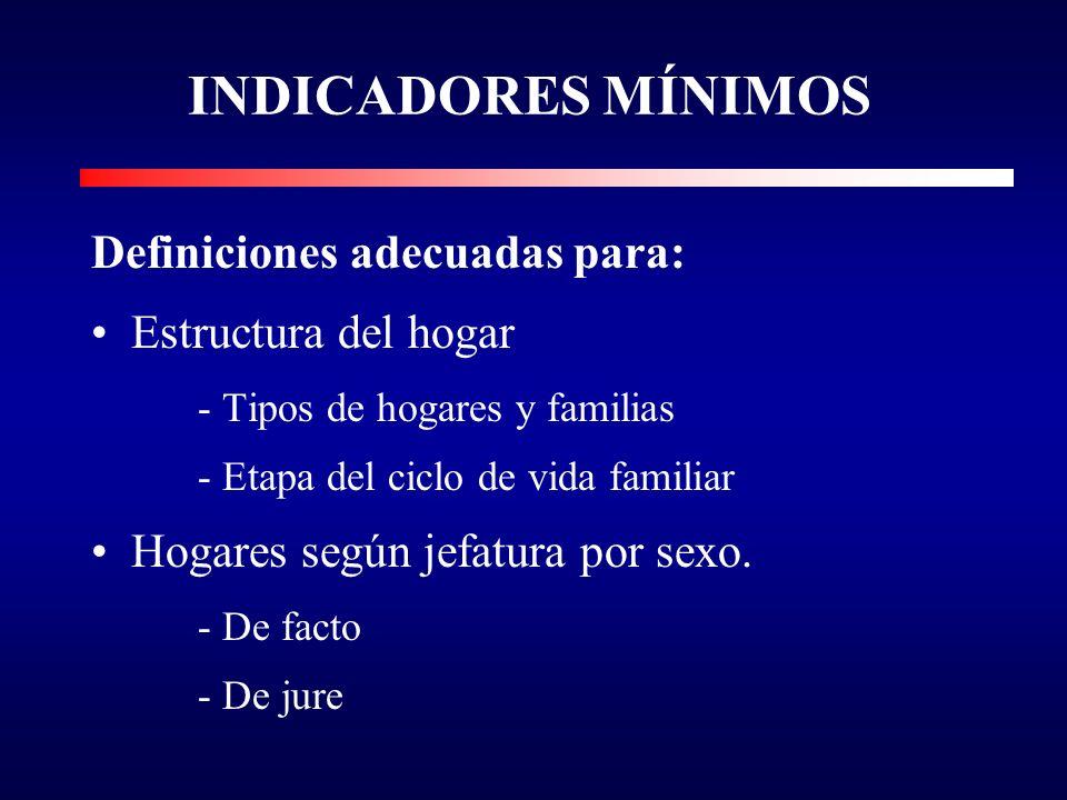 HOGAR : Hogares particulares y hogares colectivos. VIVIENDA: Puede incluir varias familias FAMILIA Y UNIDAD DOMÉSTICA: Relaciones de parentesco / rela