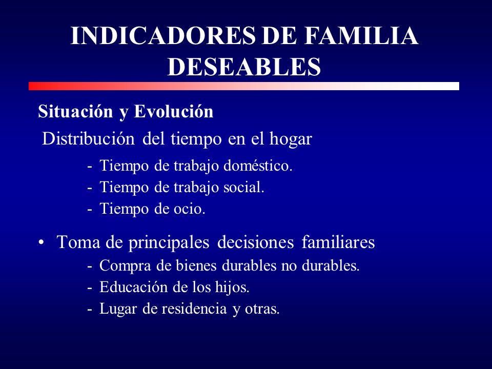 TIPOLOGIA DE ETAPA DEL CICLO DE VIDA FAMILIAR Pareja joven sin hijos: La mujer tiene menos de 40 años.Pareja joven sin hijos: La mujer tiene menos de