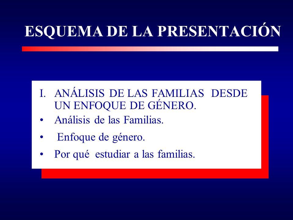 ESQUEMA DE LA PRESENTACIÓN I.ANÁLISIS DE LAS FAMILIAS DESDE UN ENFOQUE DE GÉNERO. II.CONOCIMIENTO SOBRE LAS FAMILIAS. III.INDICADORES DE FAMILIAS.