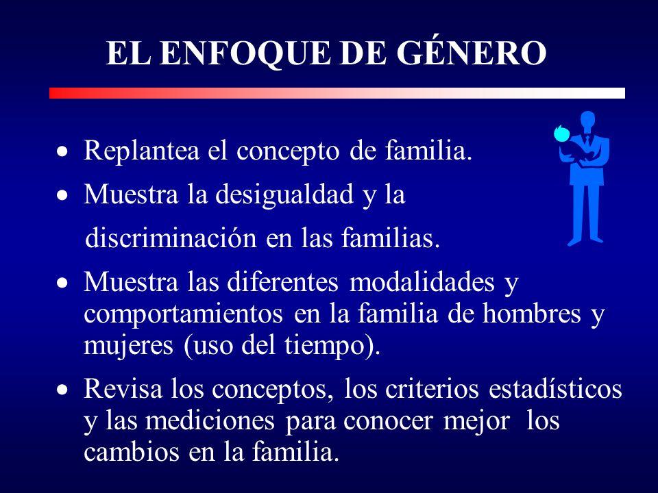 ANÁLISIS DE LAS FAMILIAS Paradigma Tradicional Modelo único y sin cambios de familia.Modelo único y sin cambios de familia. Armonía y ausencia de conf