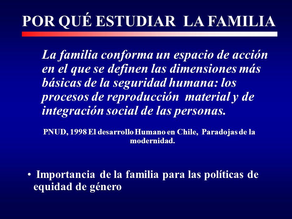 POR QUÉ ESTUDIAR LA FAMILIA La familia conforma un espacio de acción en el que se definen las dimensiones más básicas de la seguridad humana: los procesos de reproducción material y de integración social de las personas.