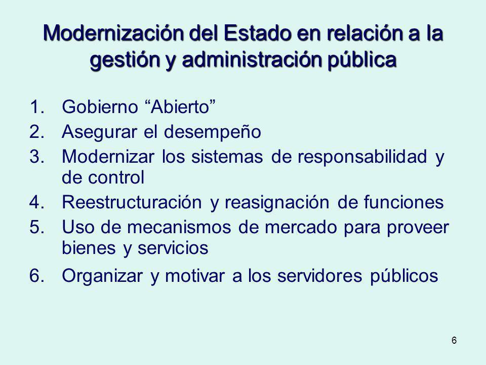 6 Modernización del Estado en relación a la gestión y administración pública 1.Gobierno Abierto 2.Asegurar el desempeño 3.Modernizar los sistemas de r