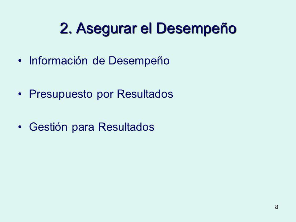 8 2. Asegurar el Desempeño Información de Desempeño Presupuesto por Resultados Gestión para Resultados