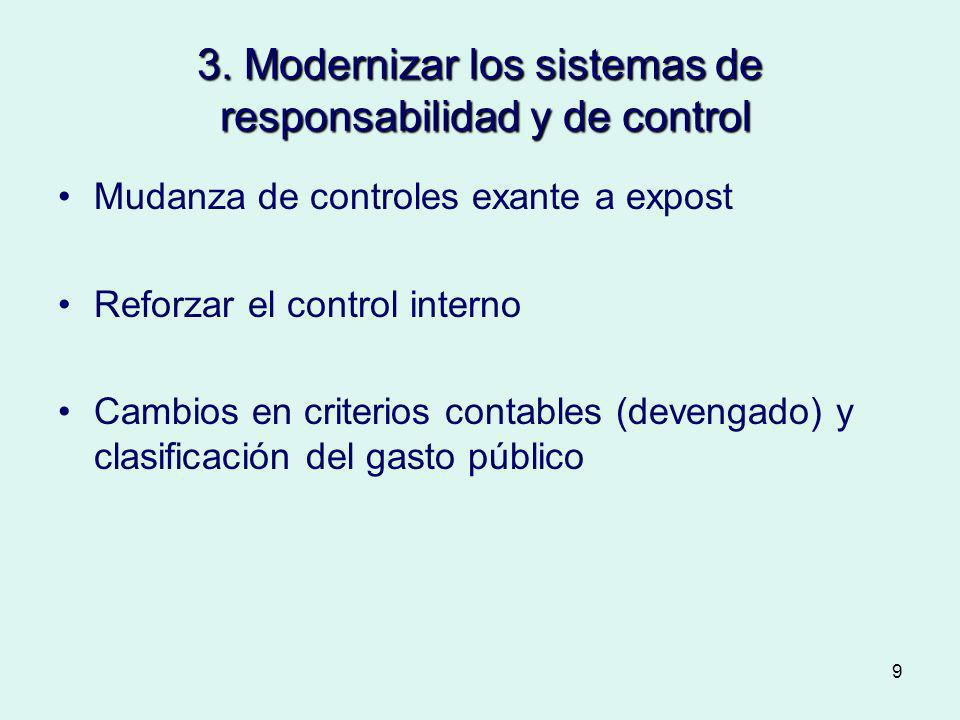 9 3. Modernizar los sistemas de responsabilidad y de control Mudanza de controles exante a expost Reforzar el control interno Cambios en criterios con