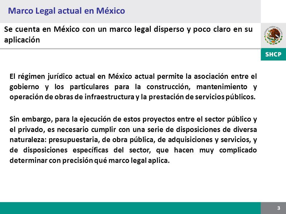 Marco Legal actual en México 3 Se cuenta en México con un marco legal disperso y poco claro en su aplicación El régimen jurídico actual en México actu