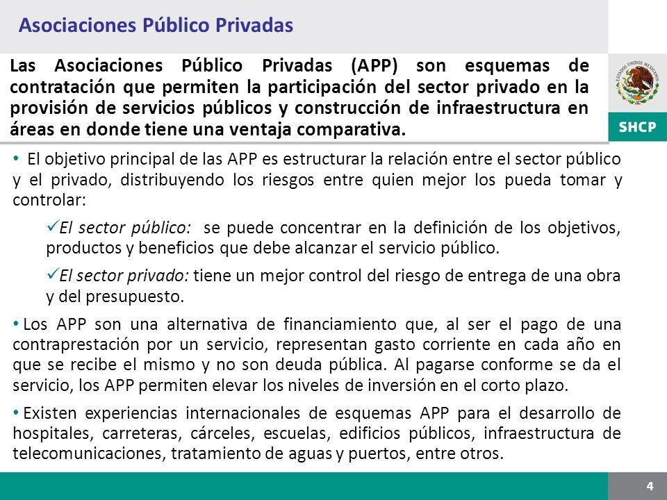 Asociaciones Público Privadas 4 Las Asociaciones Público Privadas (APP) son esquemas de contratación que permiten la participación del sector privado